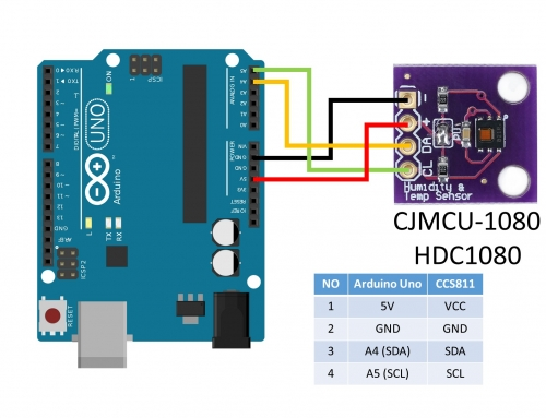 HDC1080 Arduino | GY-213V-HDC1080 Arduino Code | Price