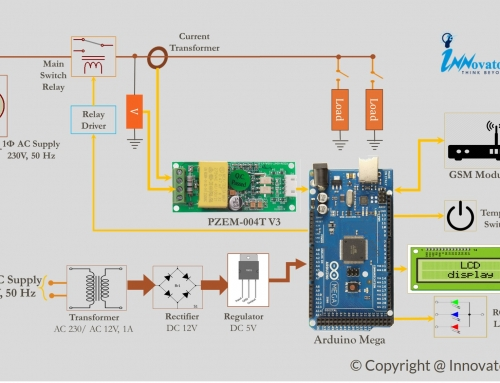 IOT Based Energy Meter Reading Using Arduino