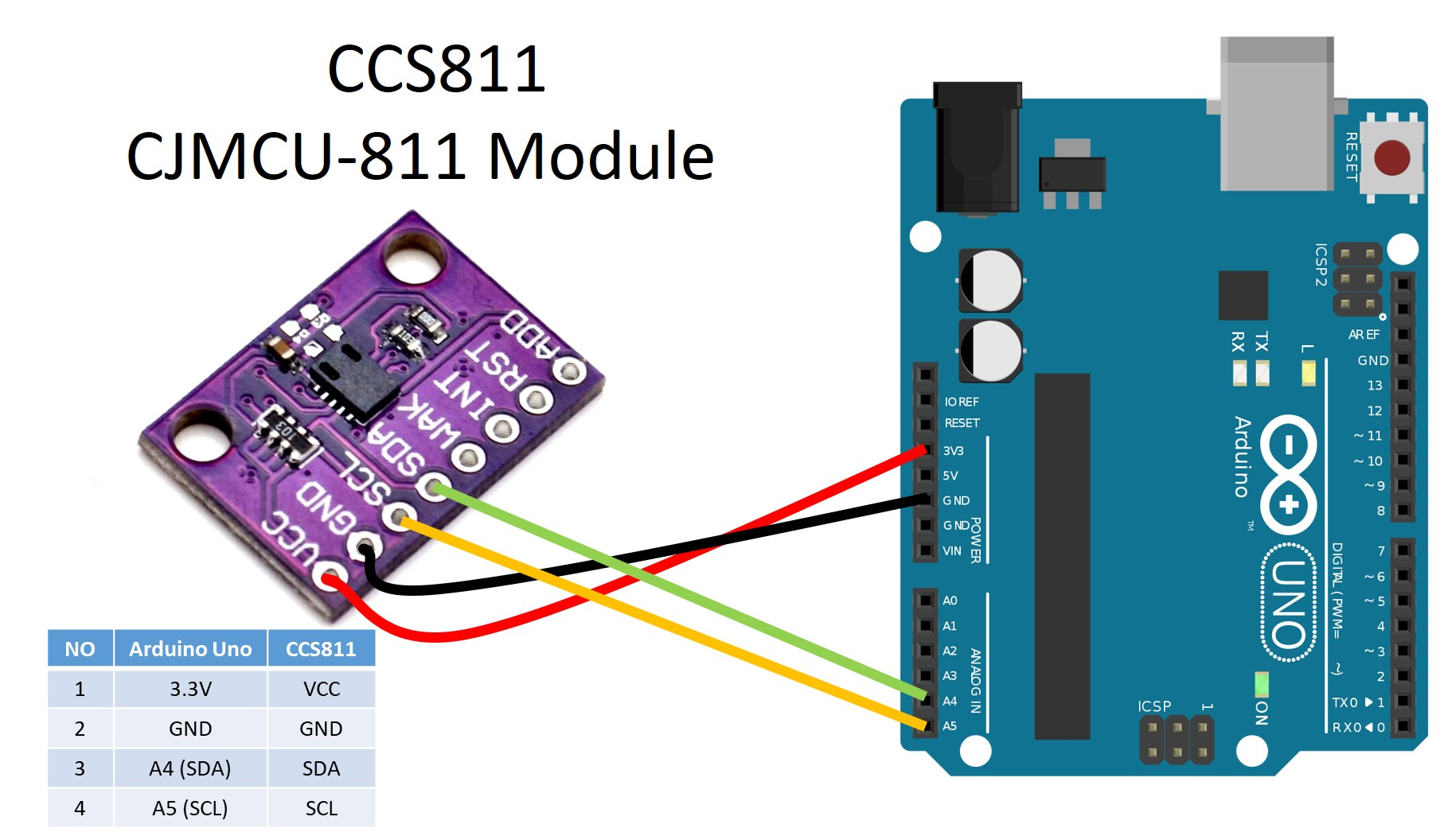 ccs811 arduino