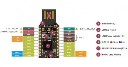 nRF52840-USB-Dongle-pinout